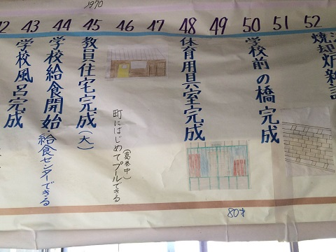 16学校歴史3
