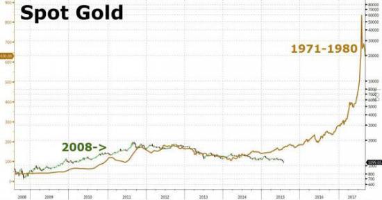 gold_1970s_0_convert_20150728224902.jpg