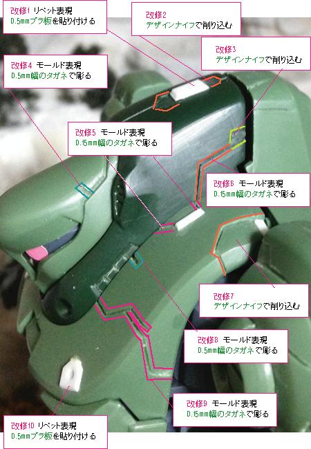 HG ズサの改修