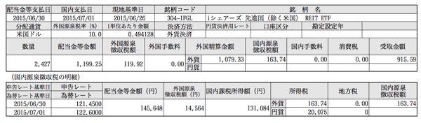 IFGL 分配金