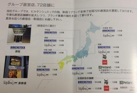 三栄コーポレーション ブランド事業の拡大