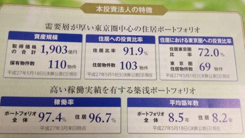 積水ハウス・SIレジデンシャル投資法人 東京圏中心のPFです