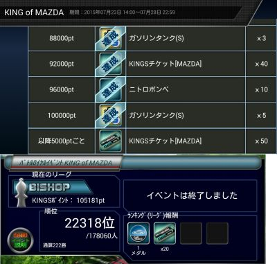 KING of MAZDA 結果