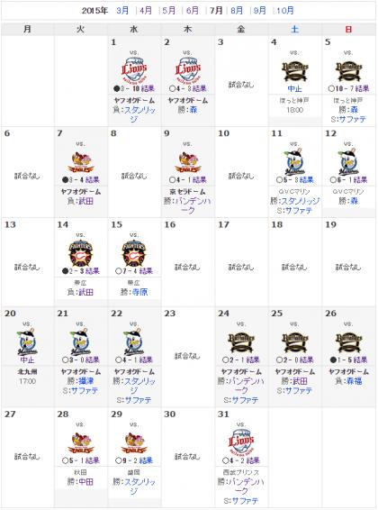 20150801Sh7月カレンダー