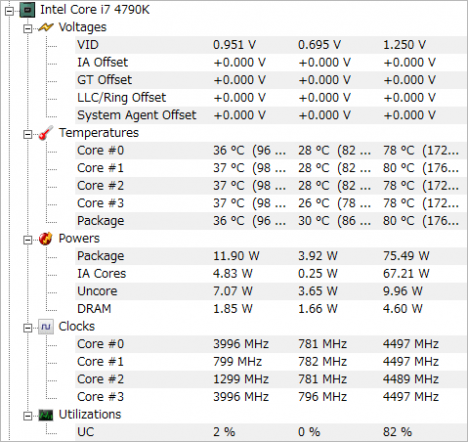 i7-4790k-GTX960_GTA5ベンチ_CPU温度_30分