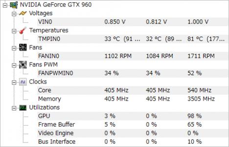 GTX960_シムズ4_GPUの温度