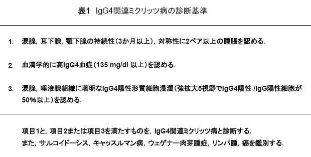 SIPS_table1.jpg