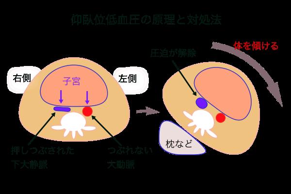 gyougai.png