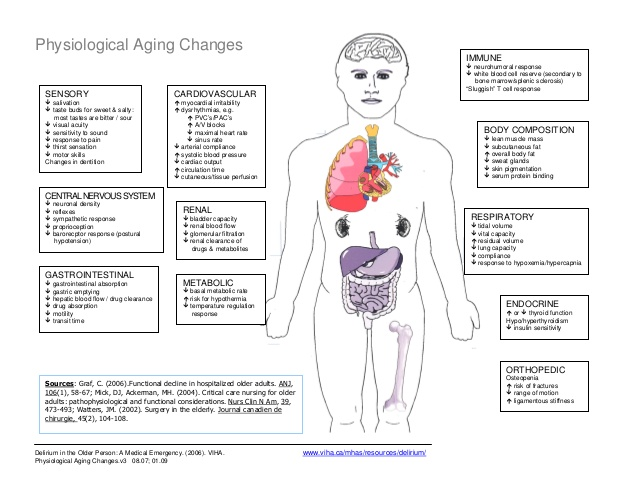 physiological-changes-09-1-638.jpg