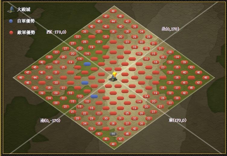 【IXA日記】出城作成のミスによる影武者討伐の失敗|戦国IXA攻略 ランカーへの近道!