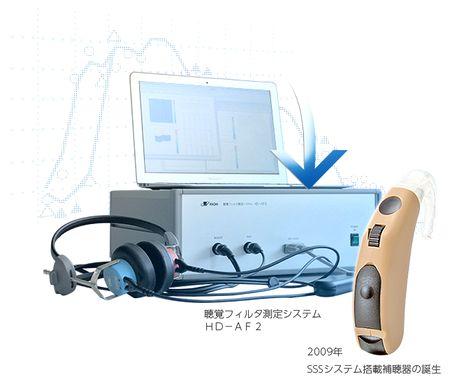 感音難聴に対応した補聴技術がリオネットから