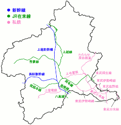 群馬県鉄道網