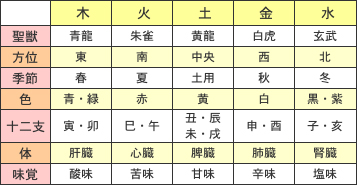 fusui3.jpg