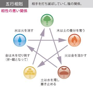 fusui5.jpg