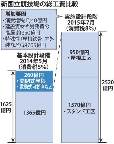 Mainichi_20150707_001.jpg