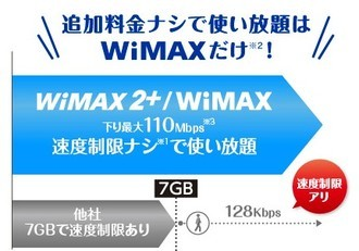 【BIGLOBE】WiMAX 2+4