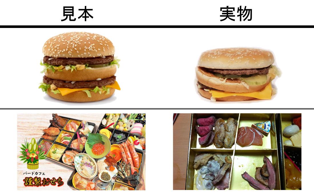 実物と見本の差