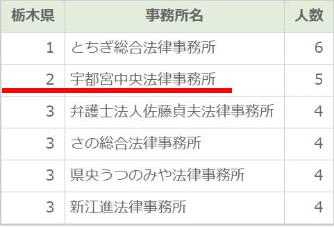 SnapCrab_NoName_2015-7-15_14-52-50_No-00.png