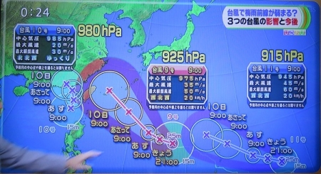 2015年7月7日 トリプル台風