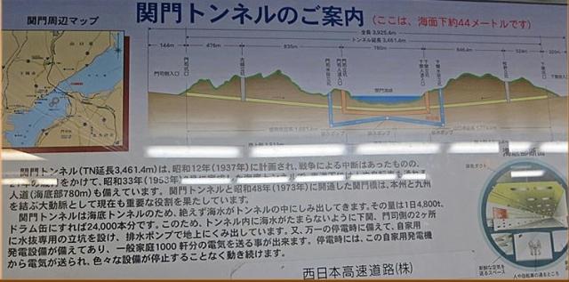 関門トンネル説明
