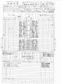 公式記録2015第6節vs藤枝市役所