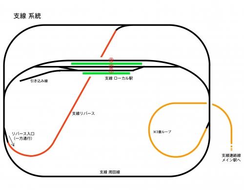 支線系統図