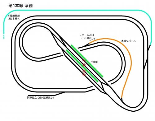 第1本線系統図