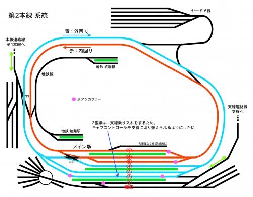 第2本線 標準運転図