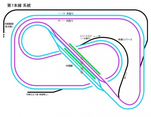 第1本線 標準運転図