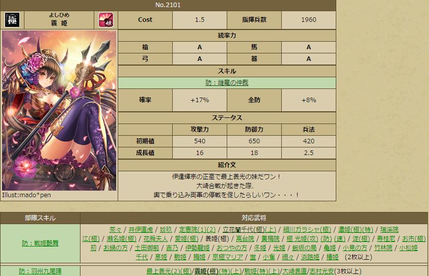義姫 wiki