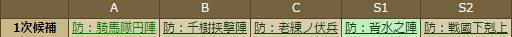 矢沢頼綱 スキルテーブル