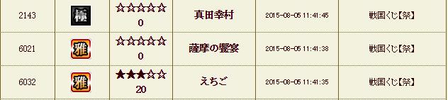 55鯖祭りくじ履歴1