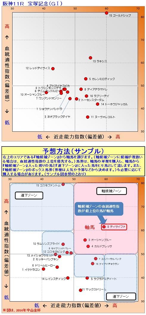 2015-06-28競馬予想