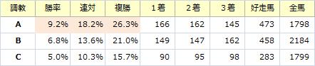 調教_20150112