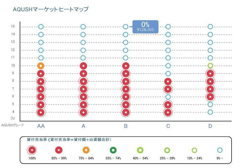 AQUSHヒートマップ20121225(2)