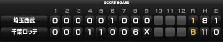 score_20150729.jpg