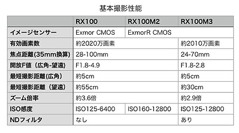 os_rx100-screen339.jpg