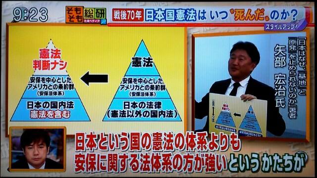 知ってはいけない、隠された日本支配の構造!この国の最高法規は「日本国憲法」ではなく、米国との「密約」