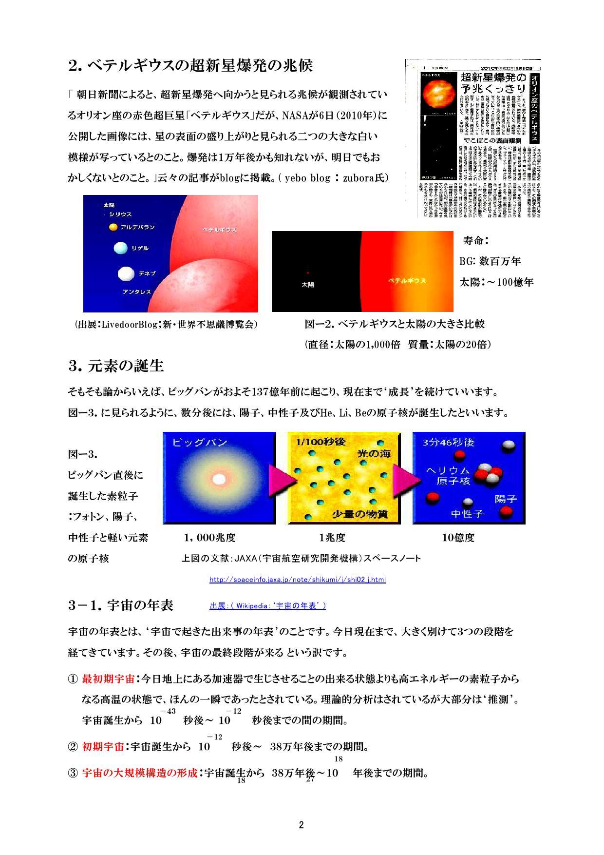 オリオン座ベテルギウスの爆発と元素の誕生0002