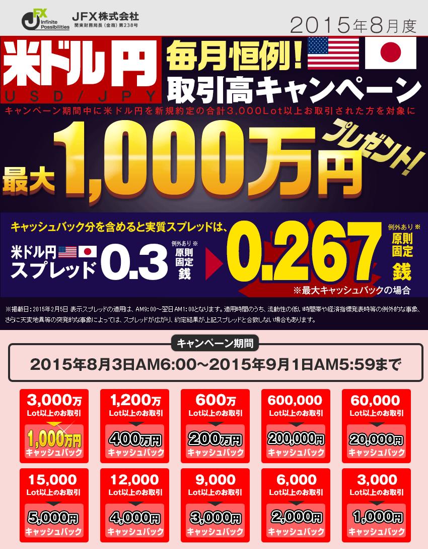 米ドル取引高キャンペーン!