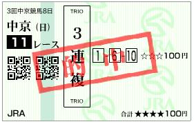 中京記念3連複的中馬券