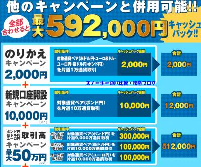 ヒロセ通商乗り換えキャンペーン2000円2