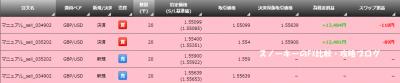 20150806FX約定トライオートFX+25965円