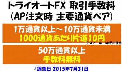 トライオートFX 取引手数料