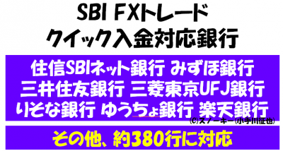 SBI FXトレードクイック入金対応銀行