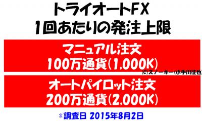 トライオートFX 1回あたりの発注上限