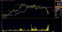 15.08.06 日経225先物 5分一目均衡表