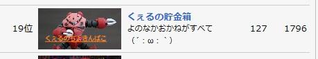 くぇるブログ