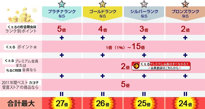 くぇる会員カード