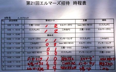7.26(日)関東村写真⑦
